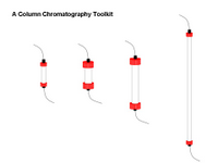 A Column Chromatography Toolkit PPT Slide